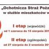 Konkurs dla OSP